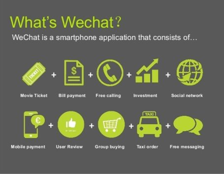 whats wechat